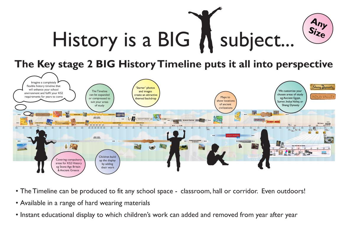 photo relating to Ancient Civilizations Timeline Printable named Historic Egypt Timeline worksheet Ks2 quiz